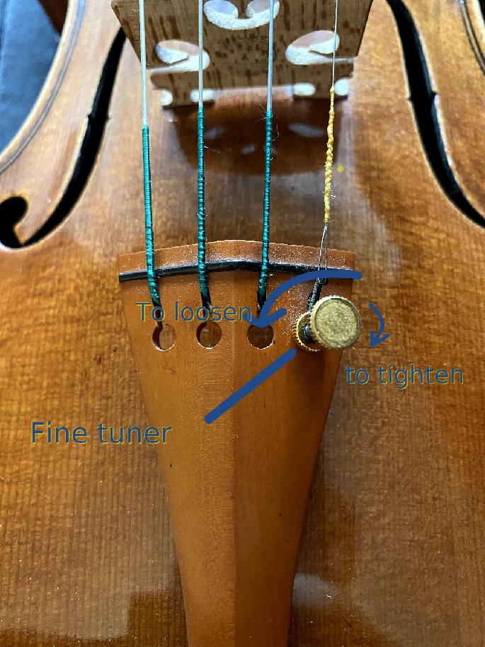 fine tuners rotation