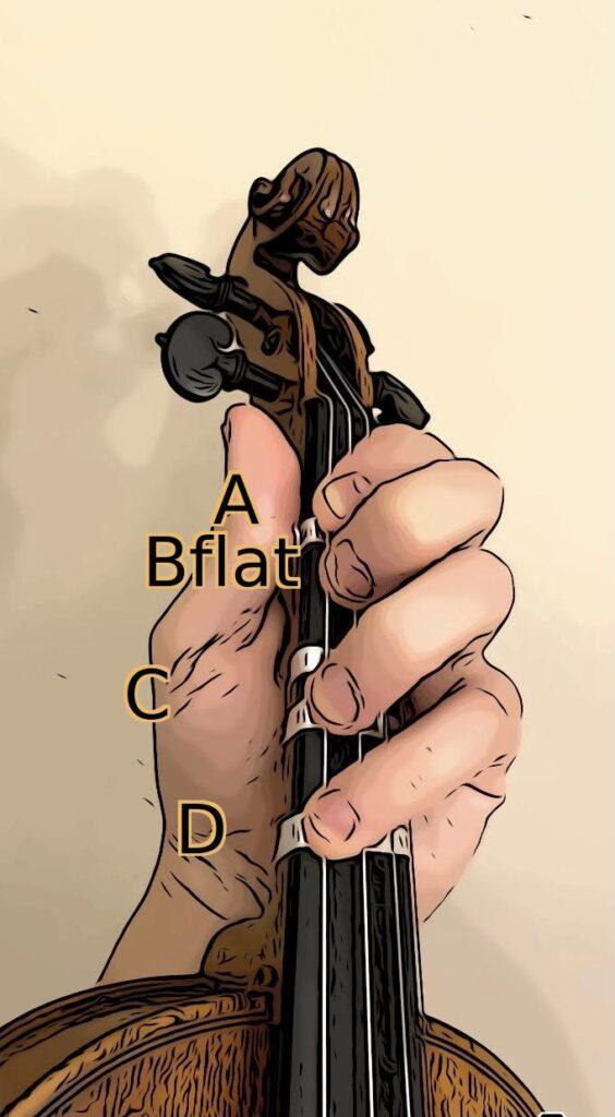 A,Bflat,C,D notes