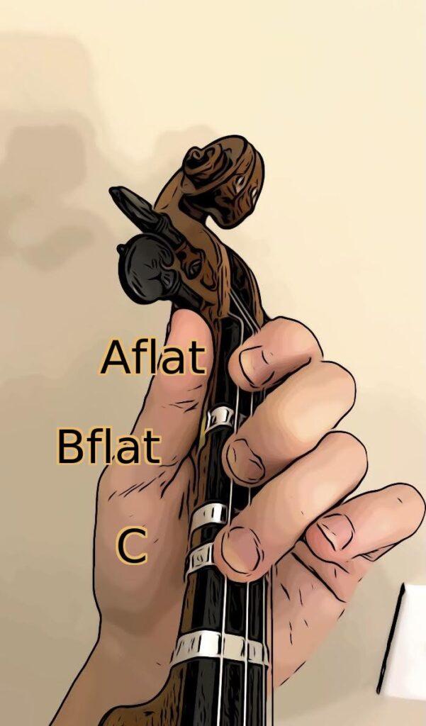 Aflat,Bflat,C notes