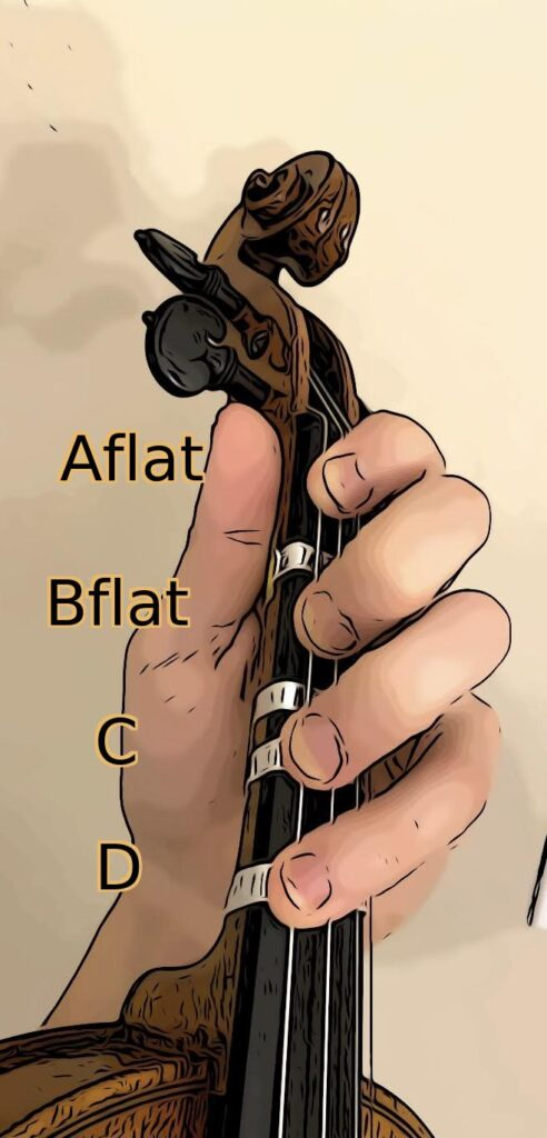 Aflat,Bflat,C,D notes