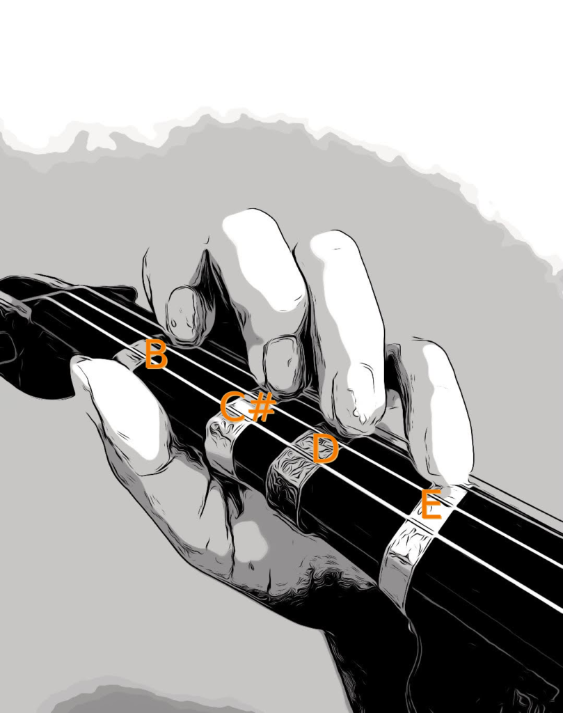 All fingers on A string