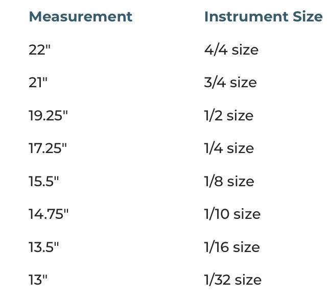 Violin measurements