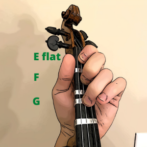 Keep preceding fingers on the fingerboard